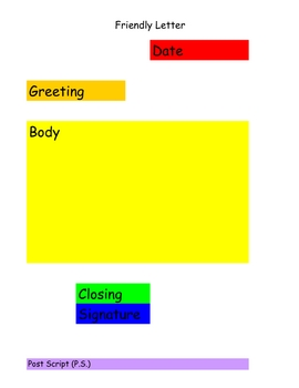 friendly letter format graphic organizer