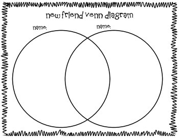 Friends compare and contrast venn diagram by kimbers kiddos tpt friends compare and contrast venn diagram ccuart Choice Image