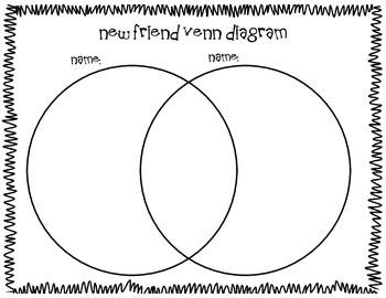 Friends Compare and Contrast Venn Diagram