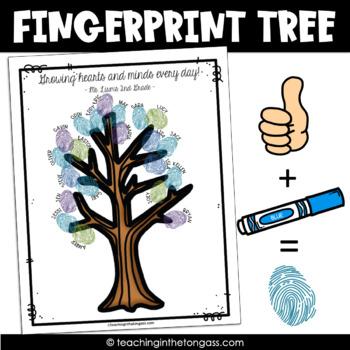 Class Fingerprint Tree Free (Editable)