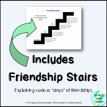 Friendship Stairs Chutes and Ladders Game: Where Do YOU Stand?