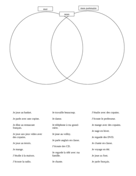 Activities ER verbs in French Friendship circle