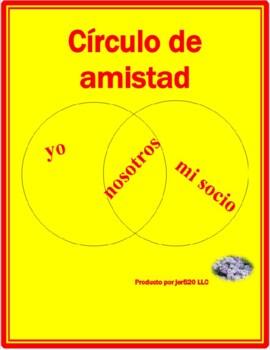 Verbos reflexivos (Spanish Reflexive verbs) Friendship circle
