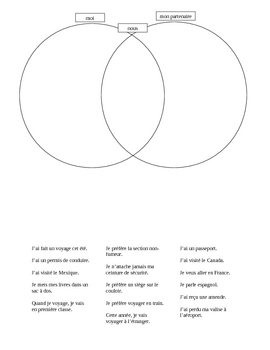 Voyage (Travel in French) Friendship circle