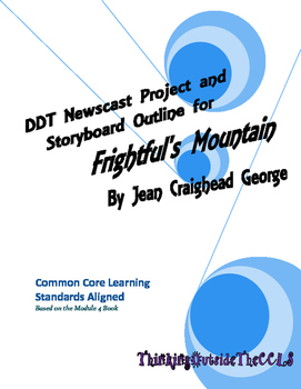 Frightful's Mountain DDT Project