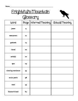 Frightful's Mountain Vocabulary Glossary