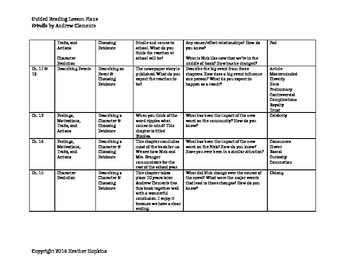 Frindle Guided Reading Lesson Plan