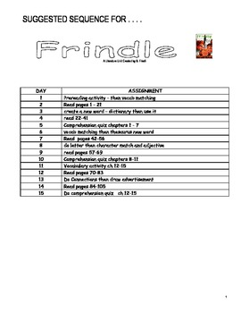 Frindle Literature Unit 30+ pages