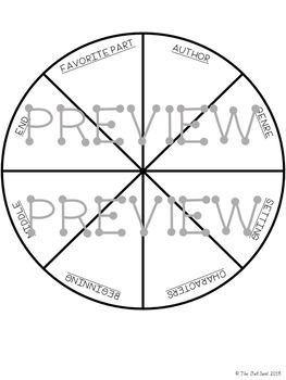 Frindle Story Elements Wheel