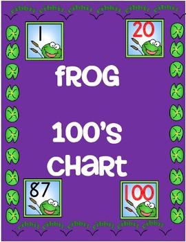 Frog 100's chart
