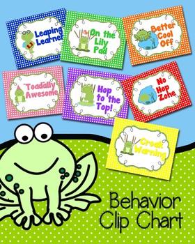 Frog Classroom Decor Growing Bundle