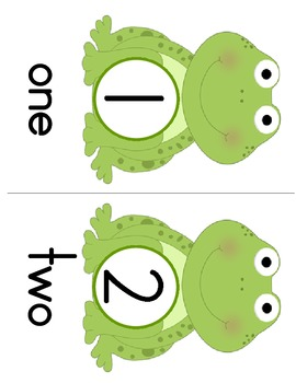 Frog Classroom Theme Packet - Bulletin Boards, Printables, Name Tags