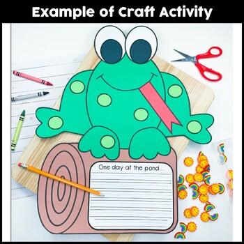 Let's Talk Frogs Craftivity
