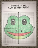 Frog Face Emoji (Graphing on the Coordinate Plane/ Mystery Picture)