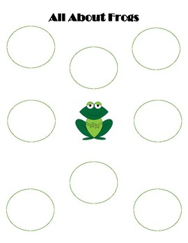 Frog Graphic Organizer