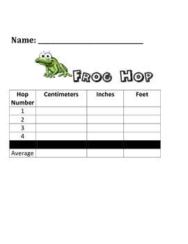 Frog Hop- Measuring Activity