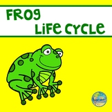 Life Cycle of a Frog
