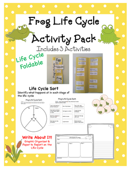 Frog Life Cycle Activity Set