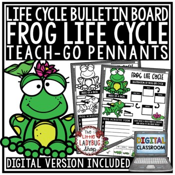 Amphibian Frog Life Cycle Activity Spring Science Lesson • Teach- Go Pennants™