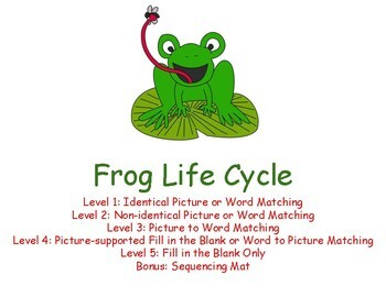 Frog Life Cycle Adapted Book Leveled Bundle
