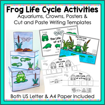 photo regarding Frog Life Cycle Printable named Frog Lifetime Cycle Pursuits, Aquarium Craft and Additional