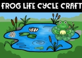 Frog Life Cycle Art project