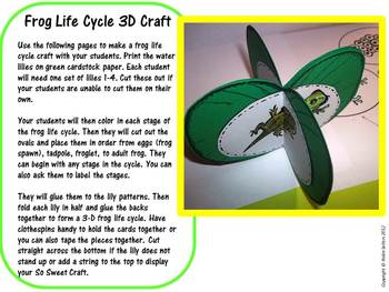 Frog Life Cycle Craft Activities