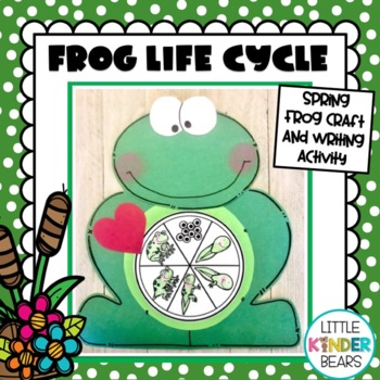 Frog Life Cycle Craft and Writing Activity Spring