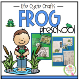 Frog Life Cycle Crafts