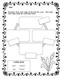 Frog Life Cycle Diagram - Blank