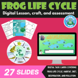 Frog Life Cycle Digital Lesson and Craft | Distance Learni
