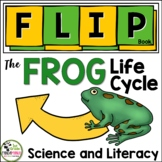 Frog Life Cycle FLIP Book