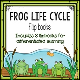 Frog Life Cycle Flipbook
