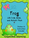 Frog Life Cycle, Science, Frogs, Amphibians, Frog Science: