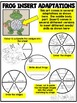 Frog Life Cycle- Frog Life Cycle Art Template & Sequencing