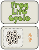 Frog Life Cycle {From Tadpole to Frog: a Non-Fiction Thema