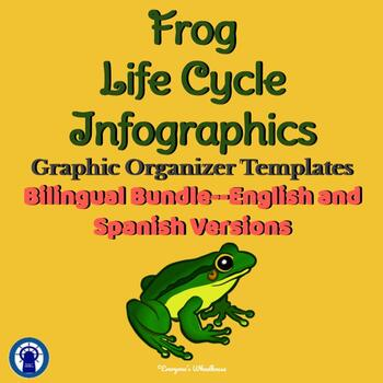 Frog Life Cycle Infographic Graphic Organizer Bilingual Bundle