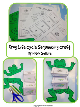 Frog Life Cycle {Life Cycle of a Frog Sequencing Card Craft}