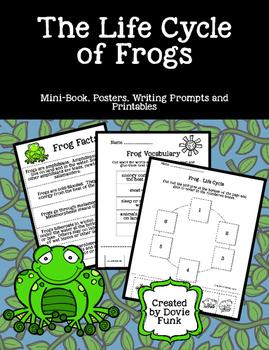 Frog Life Cycle / Metamorphosis - Mini-Book and Printables