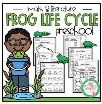 "Frog Life Cycle ""No Prep"""