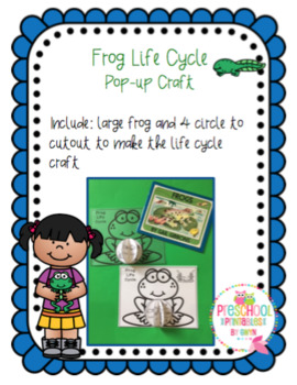 Frog Life Cycle Pop-up Craft