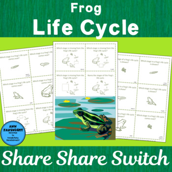 Frog Life Cycle Share Share Switch