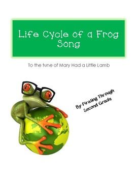 Frog Life Cycle Song