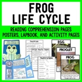 Frog Life Cycle Science Unit - Reading Passages and Activities!