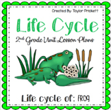 Frog Life Cycle Unit (Lesson Plans and Activities)