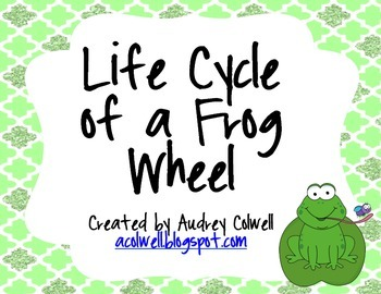 Frog Life Cycle Wheel Printable