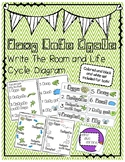 Frog Life Cycle Write the Room and Diagram