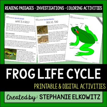 Frog Life Cycle Unit By Stephanie Elkowitz Teachers Pay Teachers