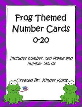 Frog Number Cards