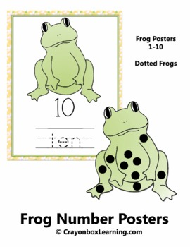 Frog Number Posters 1-10